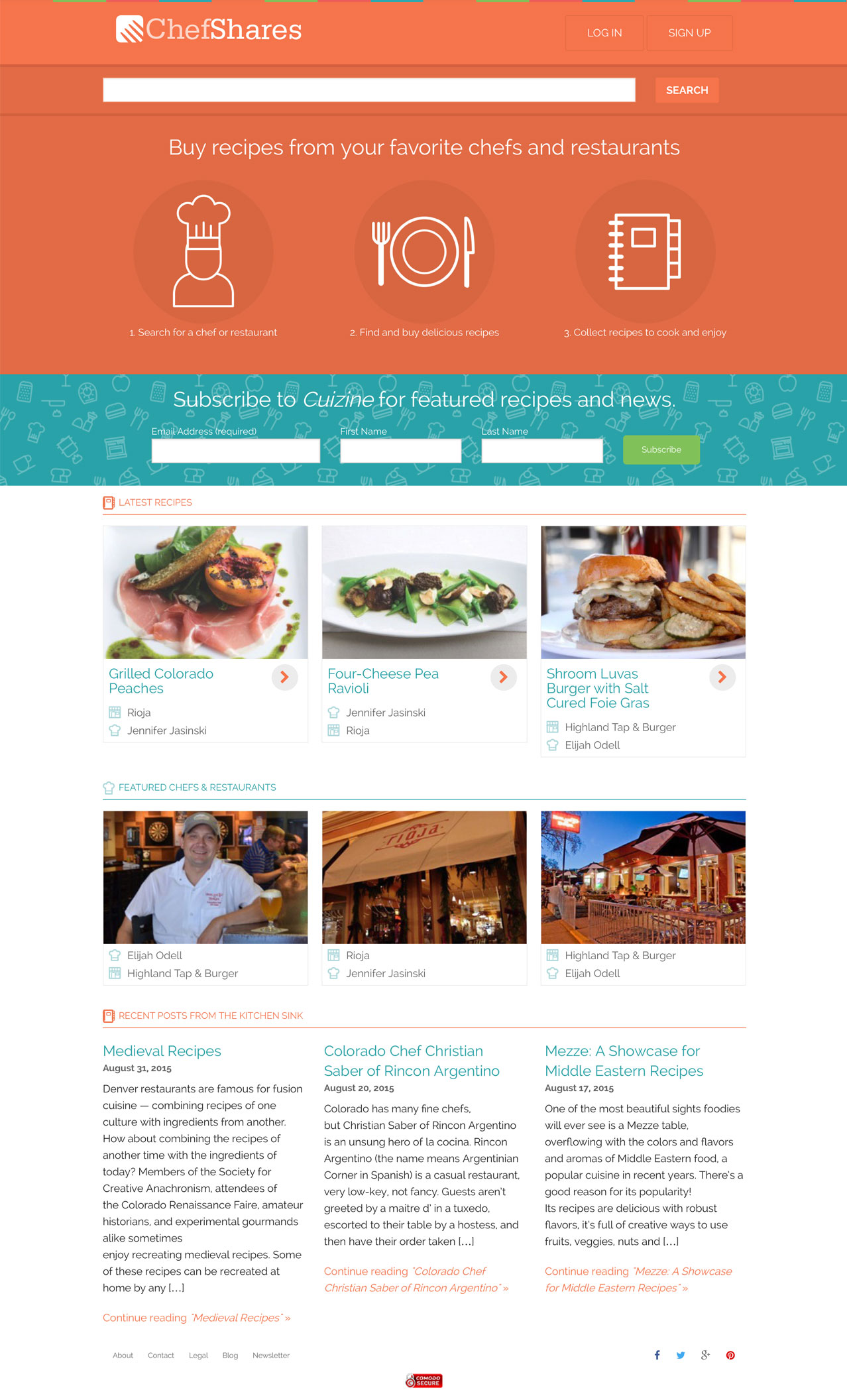 ChefShares Website